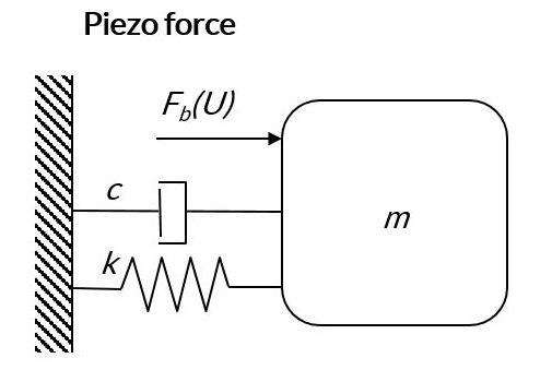 A simple dynamic model for piezoelectric multilayer actuators