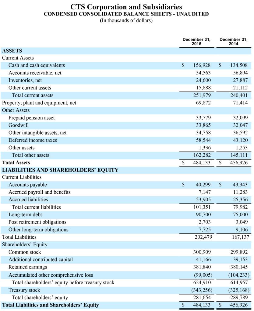 2016.02.09-balance sheet